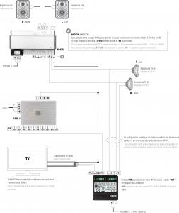 Esquema instalación mando Bluetooth 41515